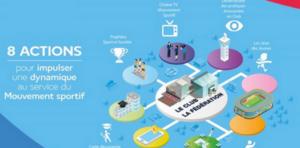 CNOSF, le projet pour le sport français adopté